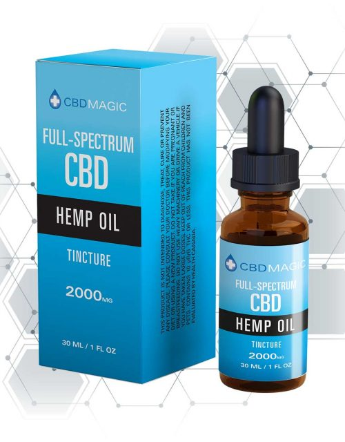 same-day-cbd products delivery north York, Vaughan